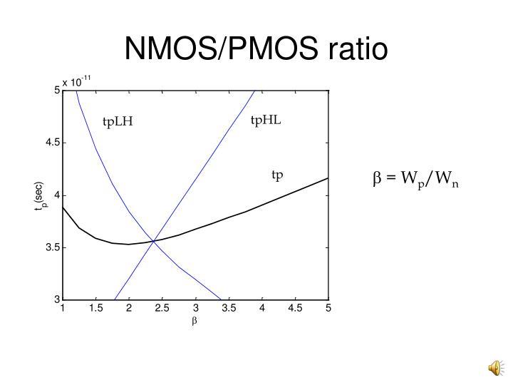 NMOS/PMOS ratio