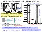 direct measurement of g d k mn k mn