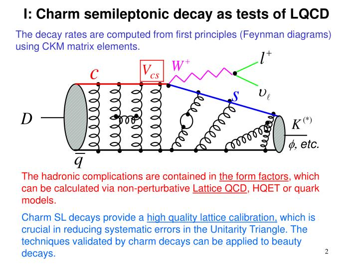 I: Charm semileptonic decay as tests of LQCD