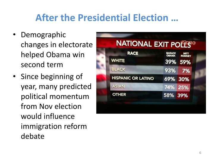 After the Presidential Election …