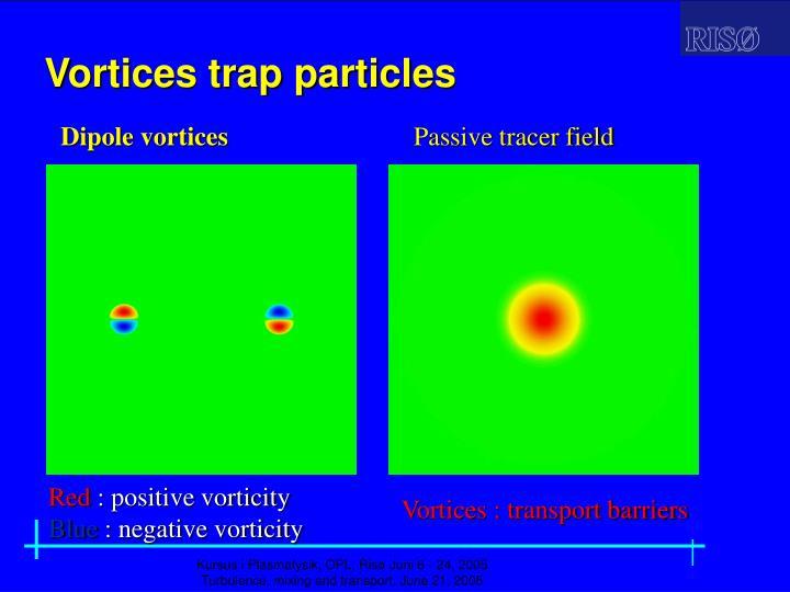 Vortices trap particles