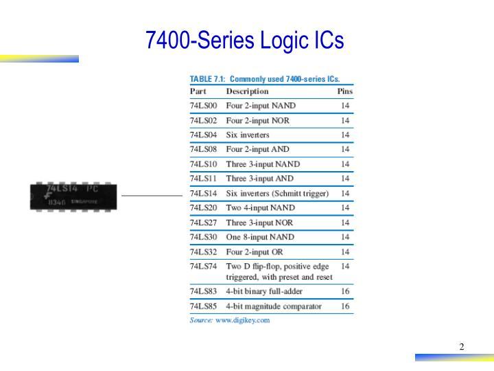 7400-Series Logic ICs