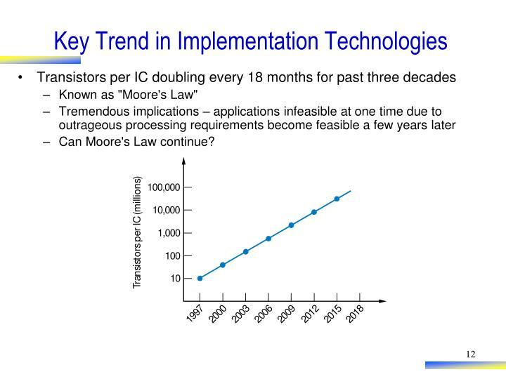 Key Trend in Implementation Technologies