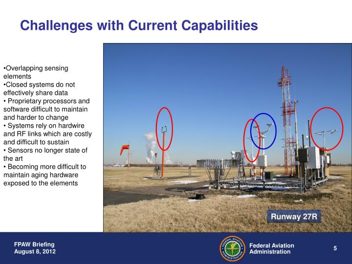 Challenges with Current Capabilities