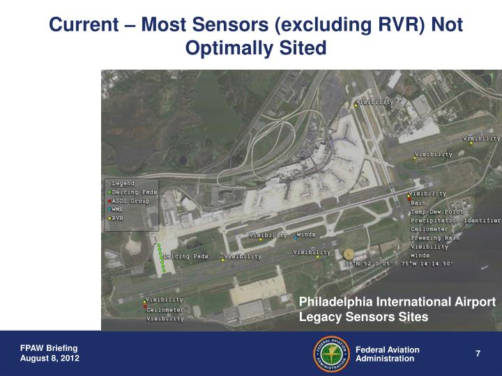 Current – Most Sensors (excluding RVR) Not Optimally Sited