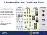 enterprise architecture typical large airport