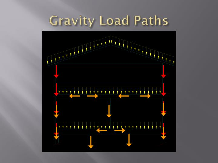 Gravity Load Paths