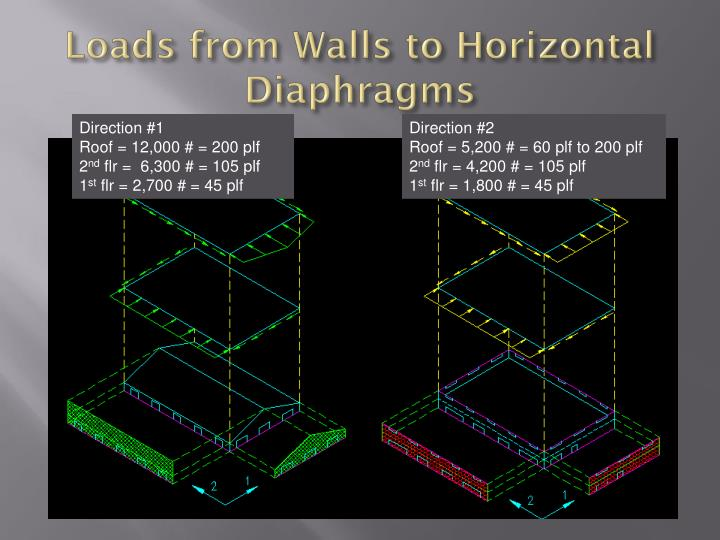 Loads from Walls to Horizontal Diaphragms