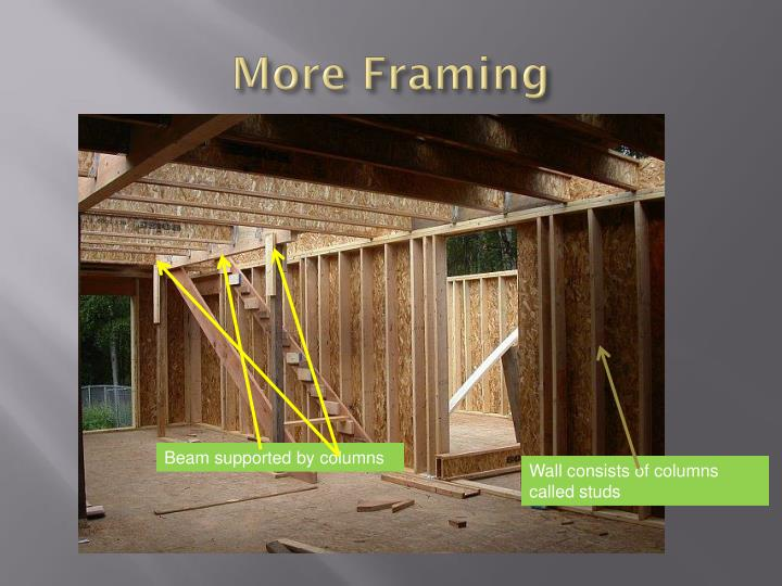 More Framing