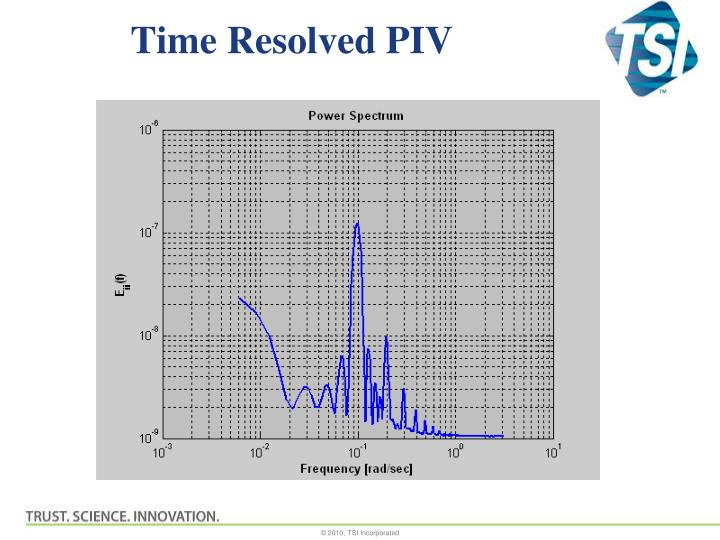 Time Resolved PIV