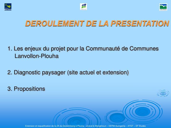 DEROULEMENT DE LA PRESENTATION
