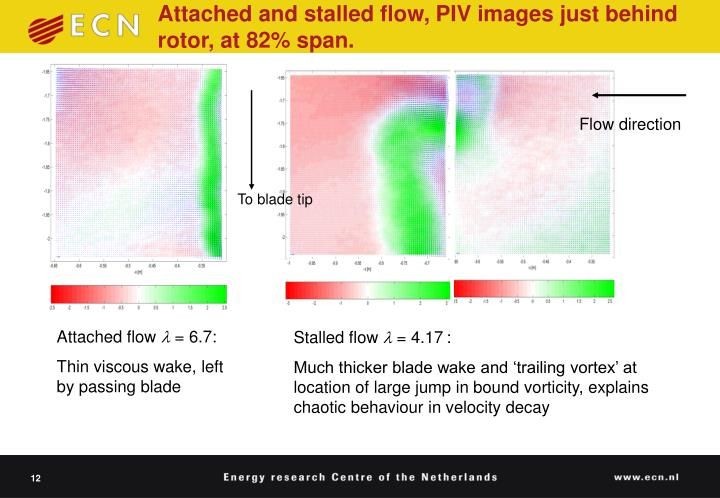 Attached and stalled flow, PIV images just behind rotor, at 82% span.