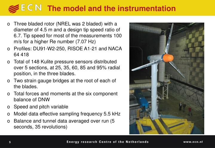 The model and the instrumentation