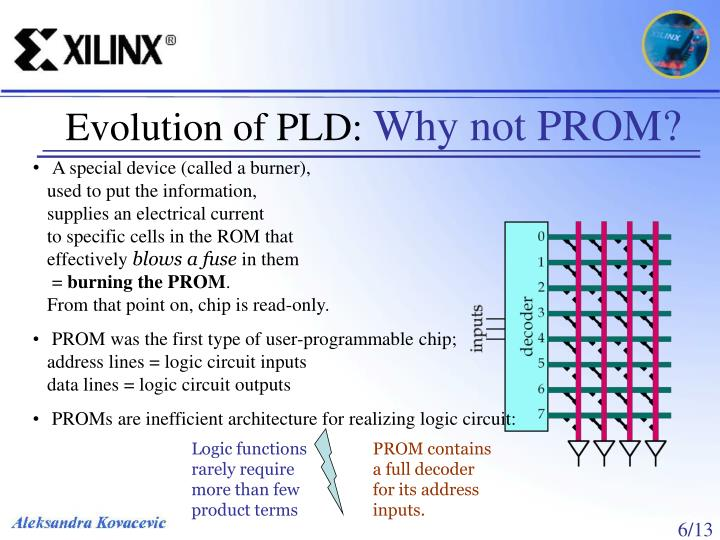 Evolution of PLD: