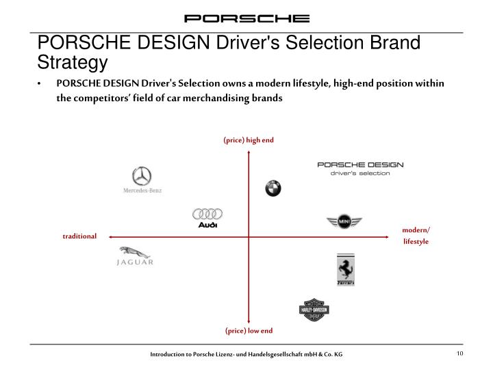 porsche strategy Car company porsche launched an integrated campaign on march 24 the engineered for magic everyday features tv, online, mobile and direct mail elements as part of an effort to expand the company's customer reach and shift consumers' perceptions of the company's products, said david pryor, vice president of marketing at porsche.