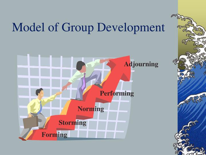 Model of Group Development