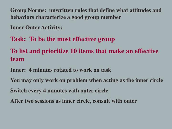 Group Norms:  unwritten rules that define what attitudes and behaviors characterize a good group member