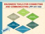 ebusiness tools for connecting and communicating pp 101 103