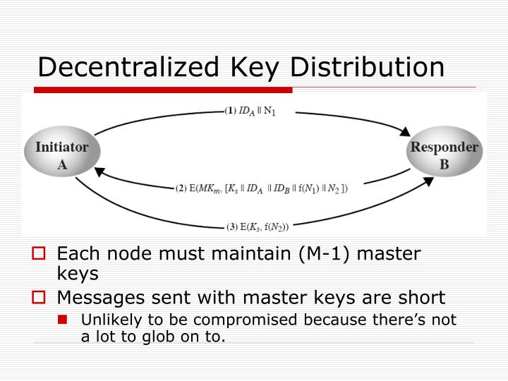Decentralized Key Distribution