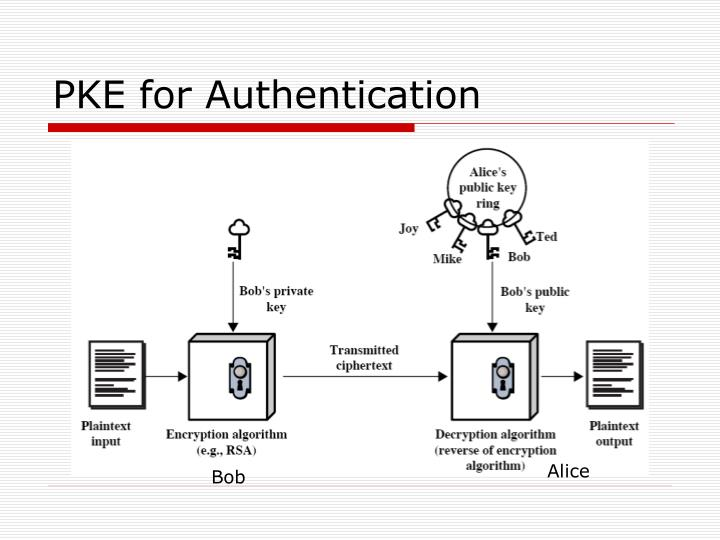 PKE for Authentication