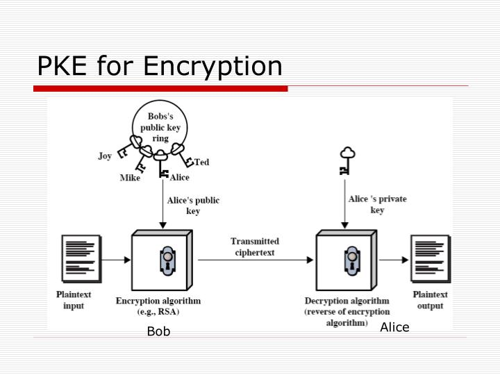 PKE for Encryption