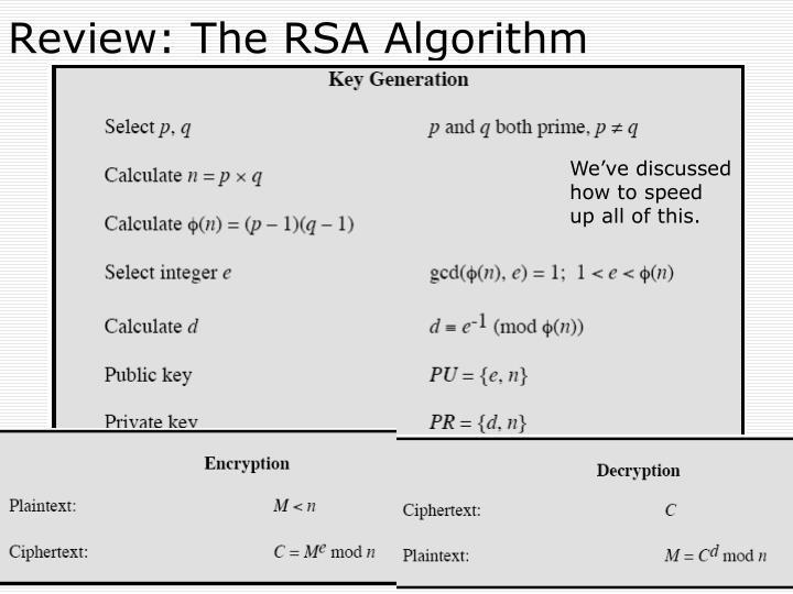 Review: The RSA Algorithm