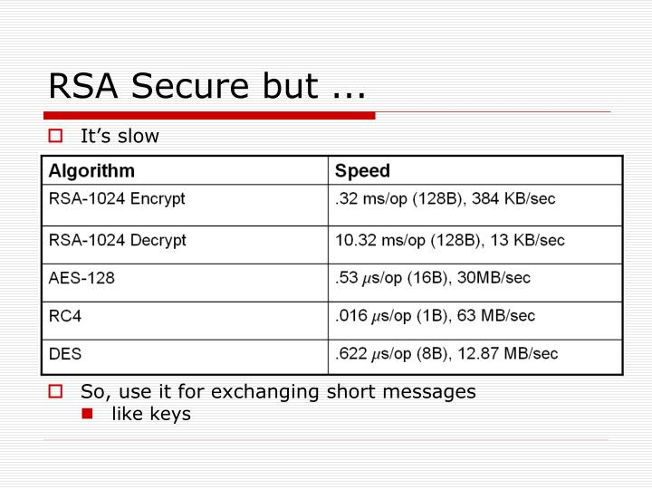 RSA Secure but ...