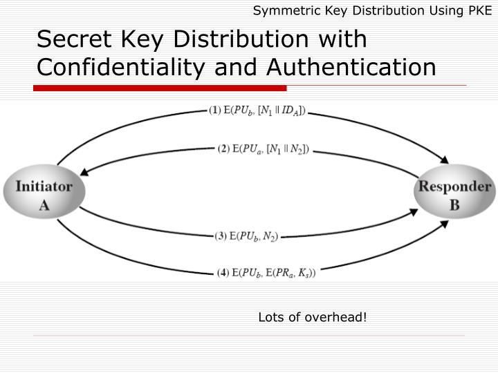 Symmetric Key Distribution Using PKE