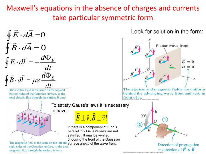 Maxwell's equations in the absence of charges and currents take particular symmetric form