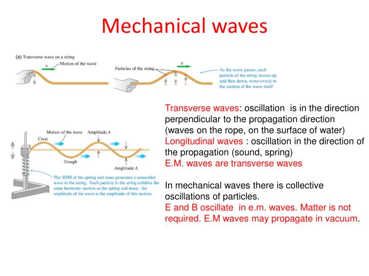 Mechanical waves