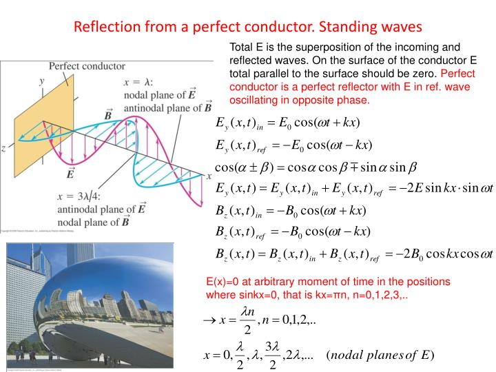 Reflection from a perfect conductor. Standing waves