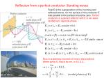 reflection from a perfect conductor standing waves