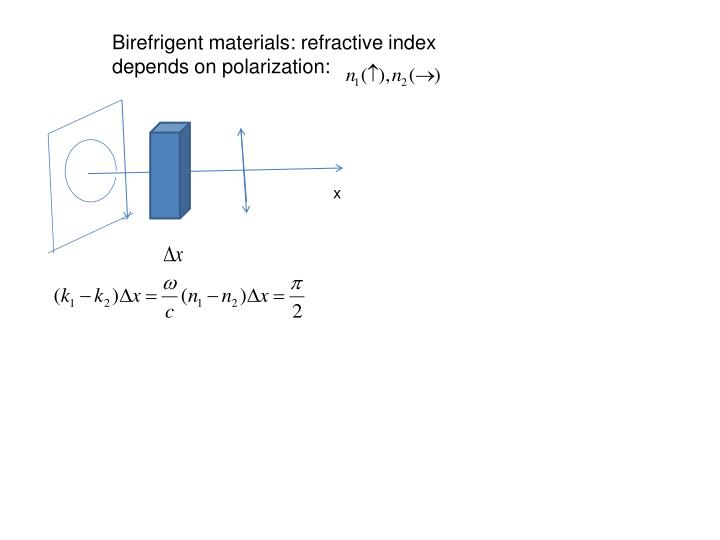 Birefrigent materials: refractive index depends on polarization: