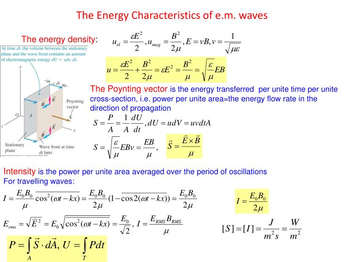 The Energy Characteristics of e.m. waves
