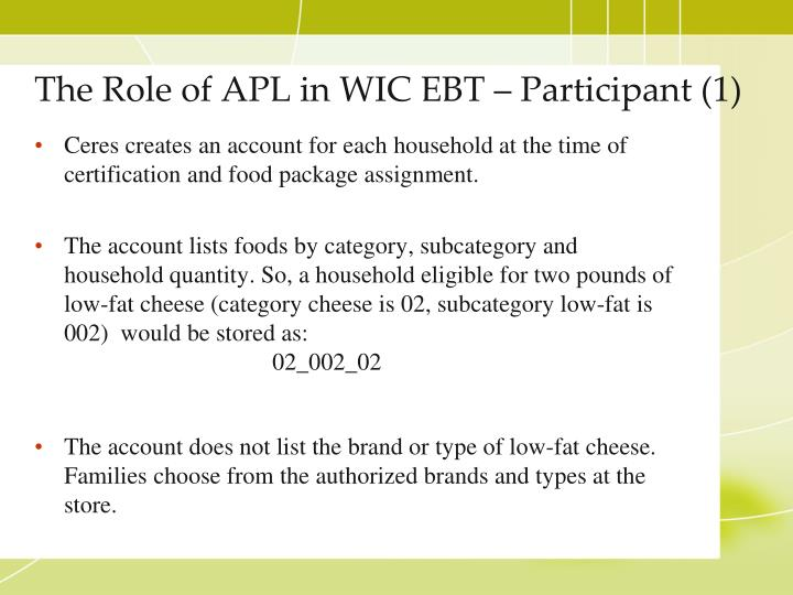 The Role of APL in WIC EBT – Participant (1)