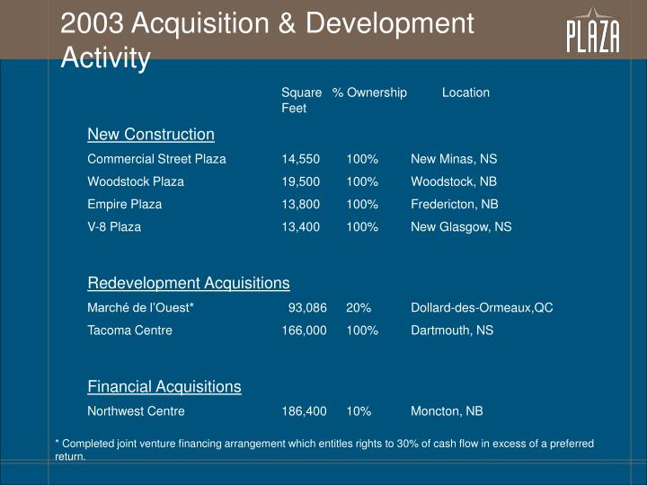 2003 Acquisition & Development Activity