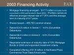 2003 financing activity