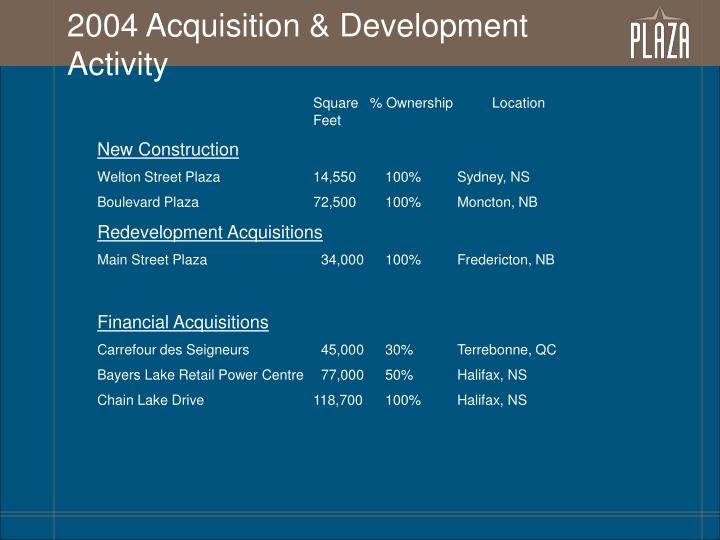 2004 Acquisition & Development Activity