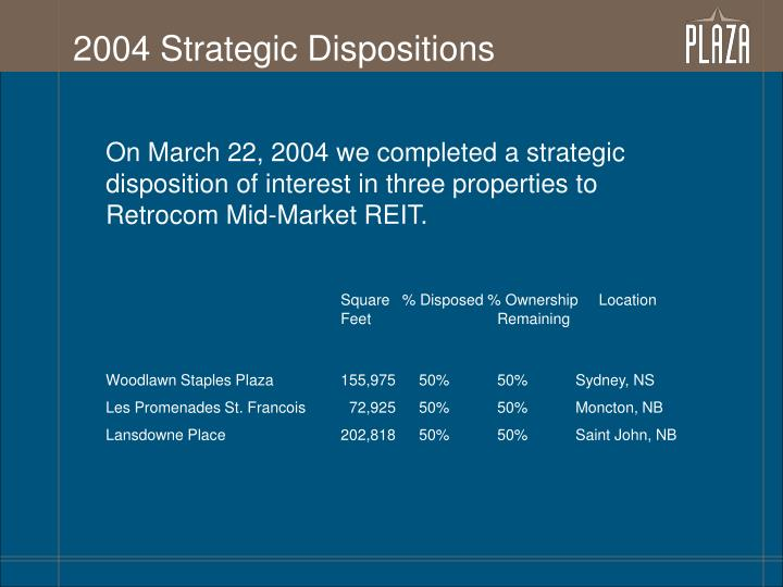 2004 Strategic Dispositions