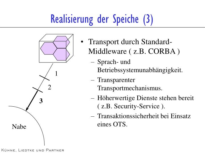 Transport durch Standard-Middleware ( z.B. CORBA )