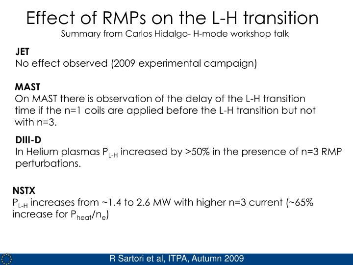 Effect of RMPs on the L-H transition