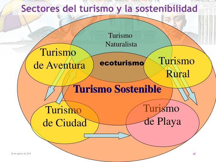 Sectores del turismo y la sostenibilidad