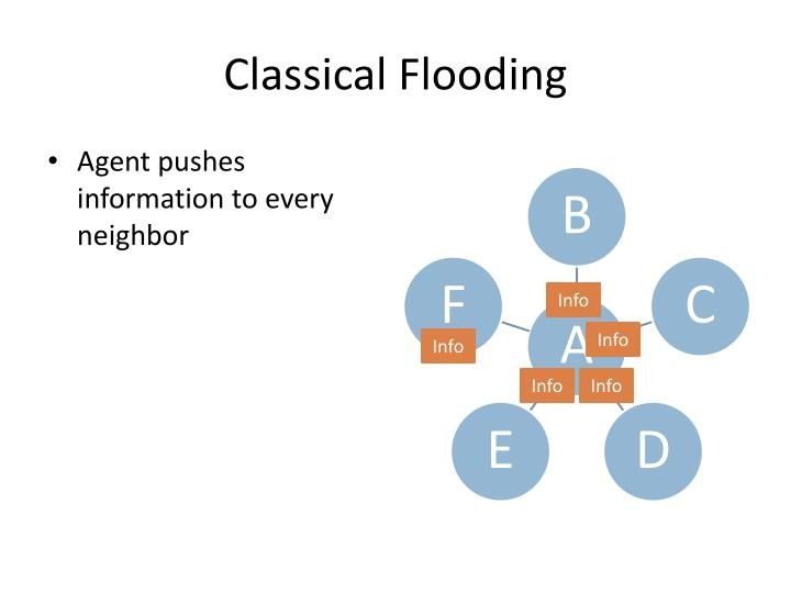 Classical Flooding