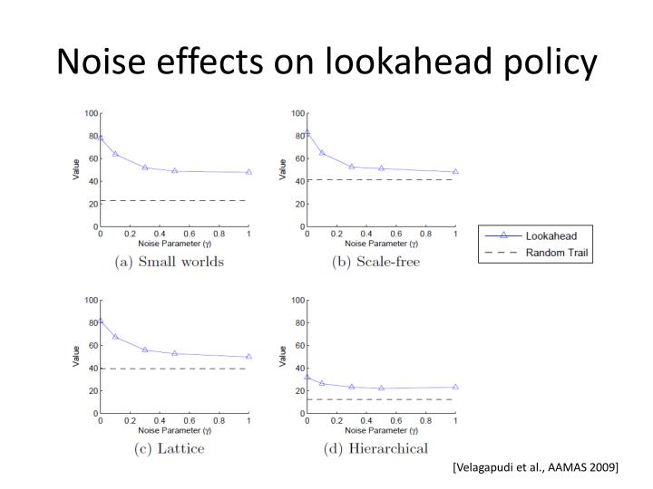 Noise effects on lookahead policy
