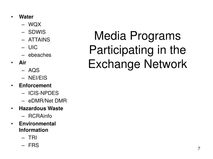 Media Programs Participating in the Exchange Network