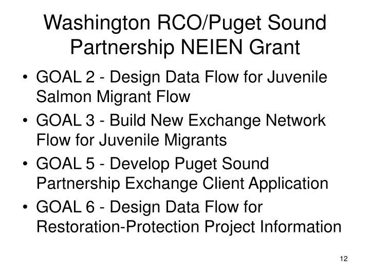 Washington RCO/Puget Sound Partnership NEIEN Grant