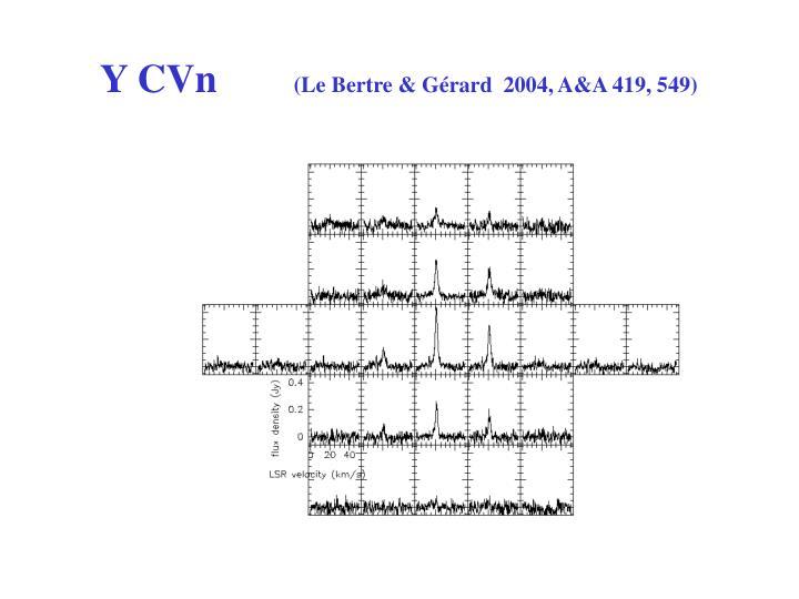 Y CVn
