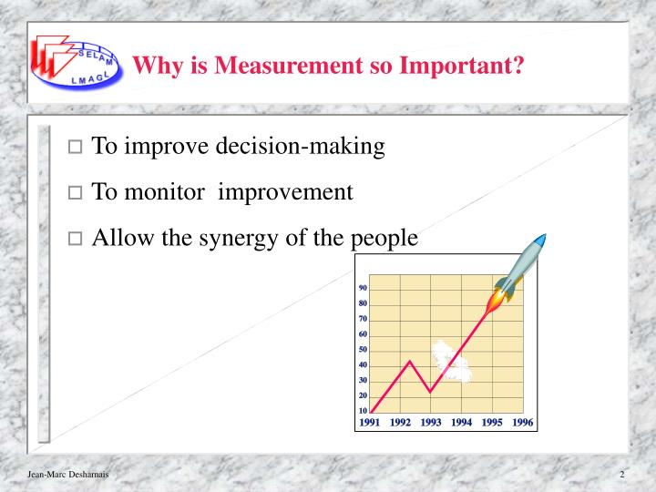 Why is Measurement so Important?