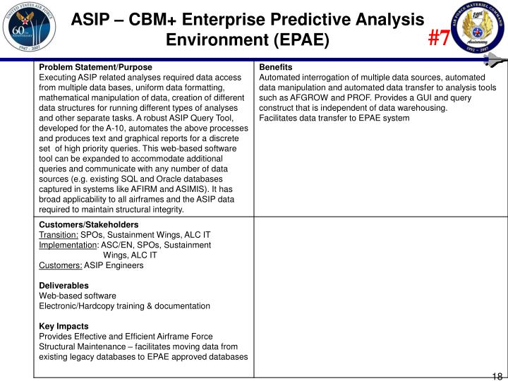 ASIP – CBM+ Enterprise Predictive Analysis