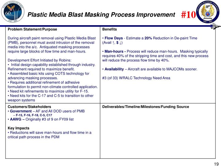 Plastic Media Blast Masking Process Improvement